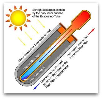 solar ark hot water system